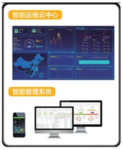 智能监控管理系统