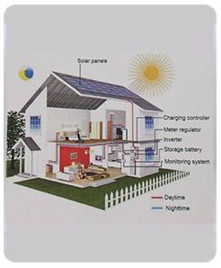 光伏储能系统